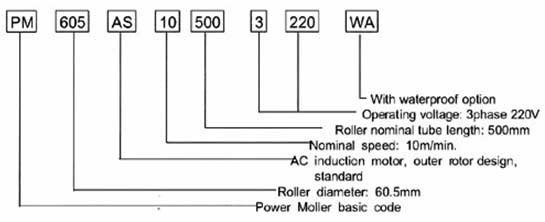 AC Power Moller Desination Example